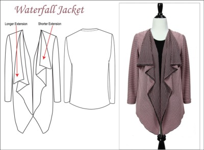 Waterfall Jacket